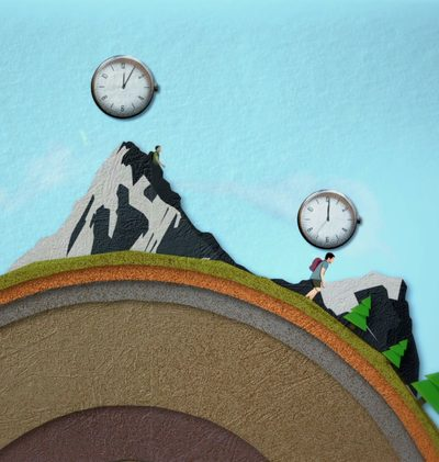 Eilt Zeit auf Gipfeln?